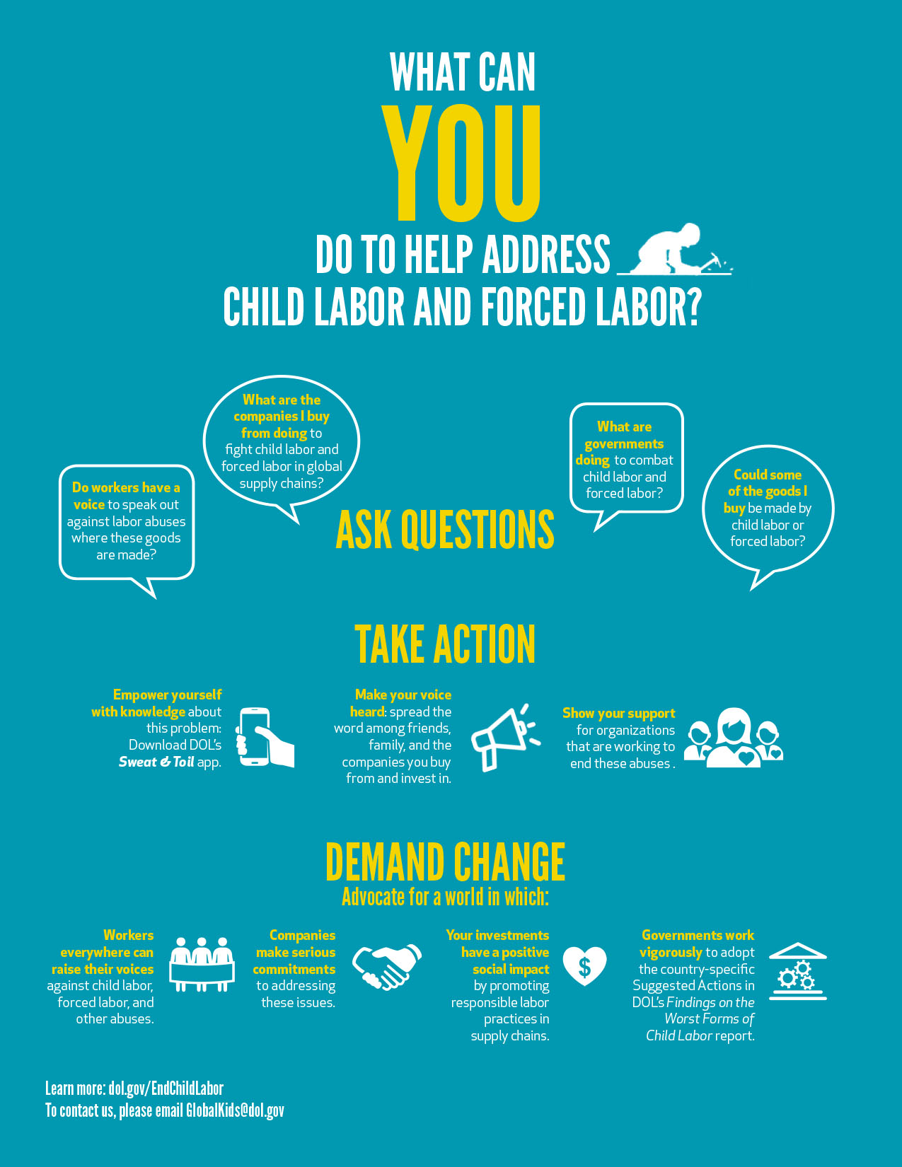 55831247297c88 What You can do to help address Child Labor and Forced Labor